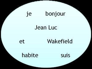 Sentence Circle